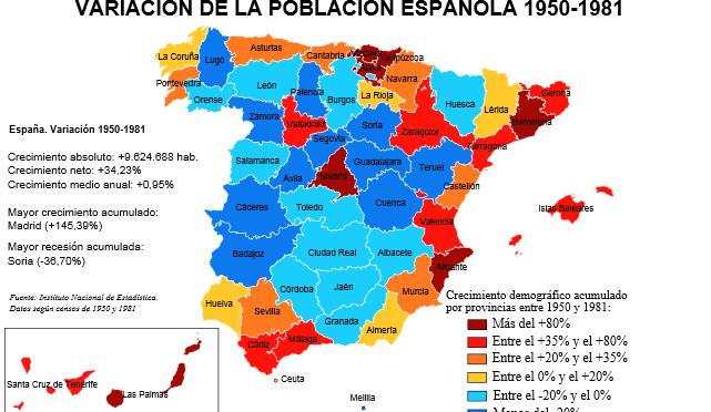 Evolución de la estructura económica de población en España
